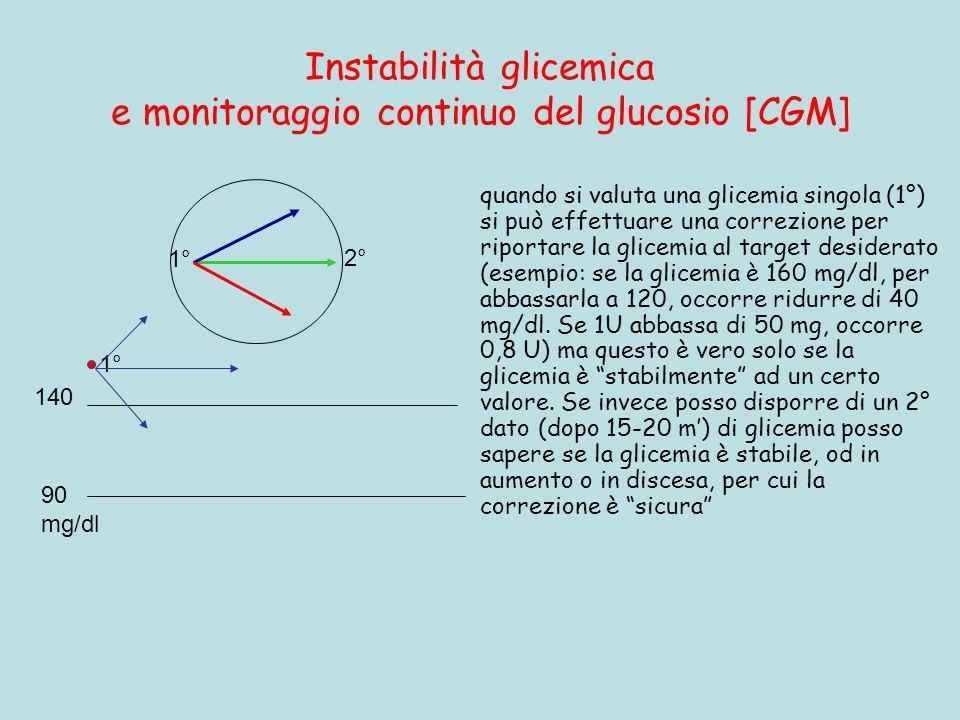 Instabilità glicemica e monitoraggio continuo del glucosio [CGM]